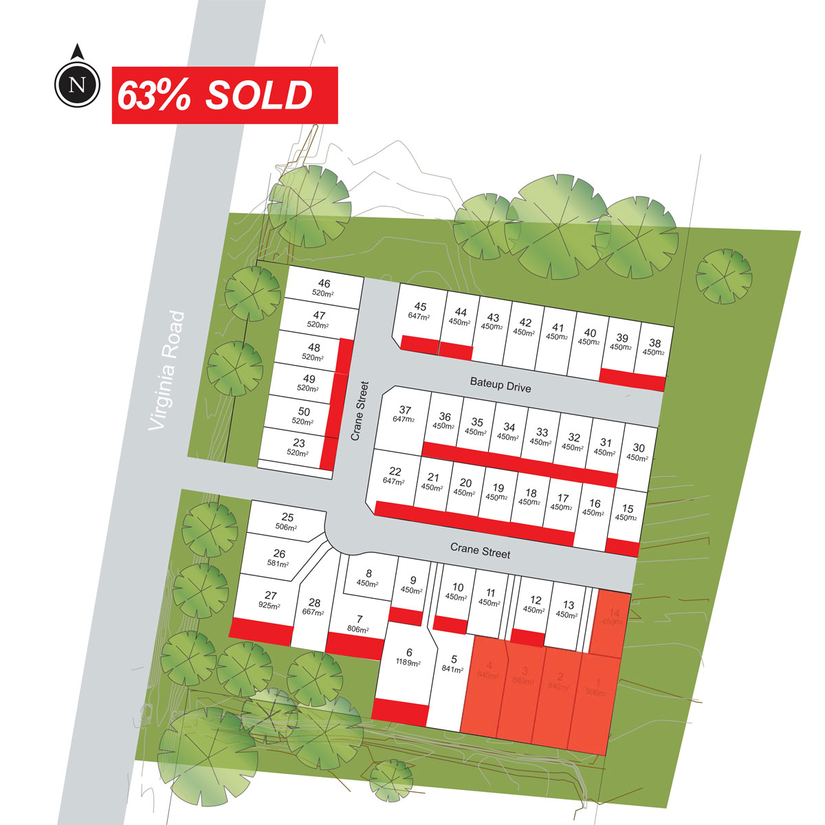 63-percent-sold-the-vale